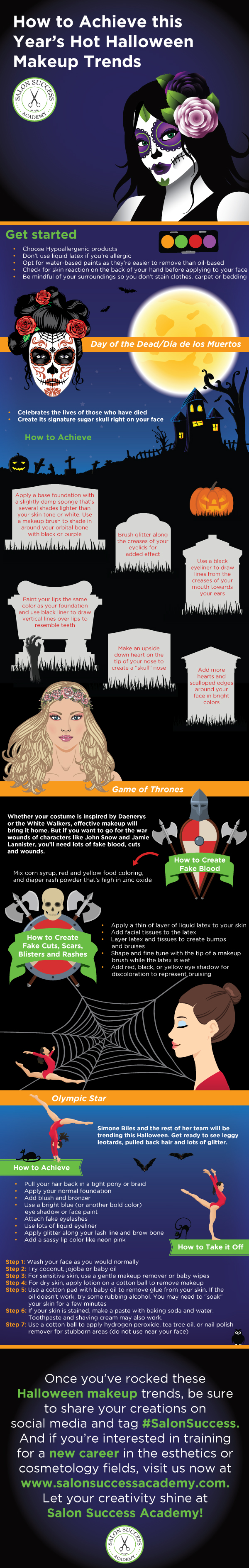 Salon Success Academy Halloween Infographic