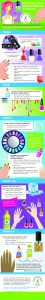 nail art infographic by Salon Success Academy